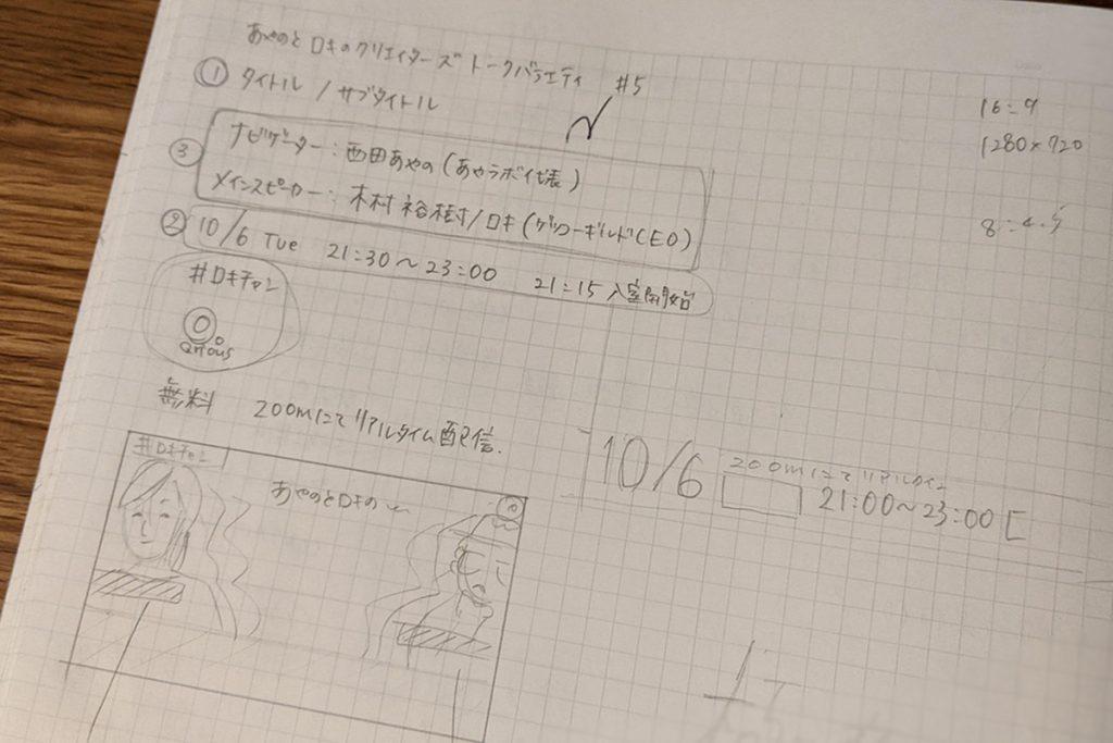 ロキチャンバナーのラフ